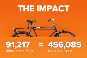 World Bicycle Relief Impact